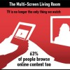 Survey Says Online Videos Attract Consumers