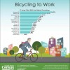 Biking to Work Increased 60% over Last Decade: Report