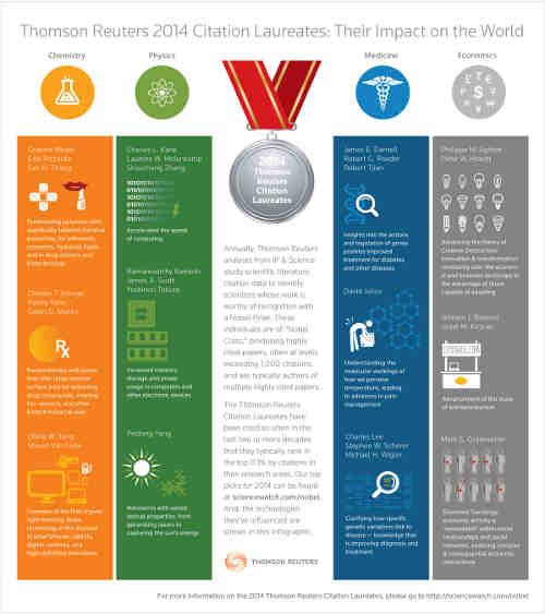 Thomson Reuters Predicts 2014 Nobel Laureates