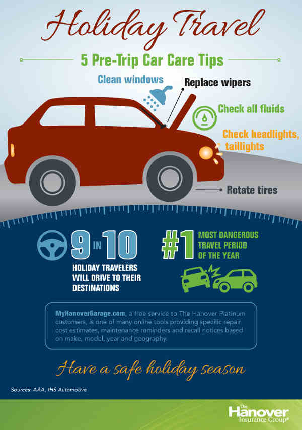 5 Car Care Tips for Safe Holiday Travel