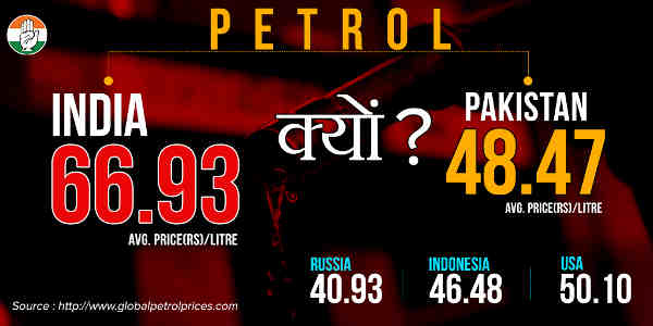 Why Is Petrol Cheaper in Pakistan Than in India?
