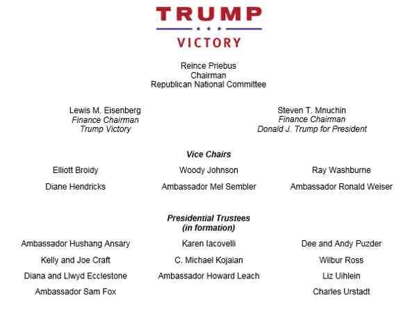Trump Victory Committee