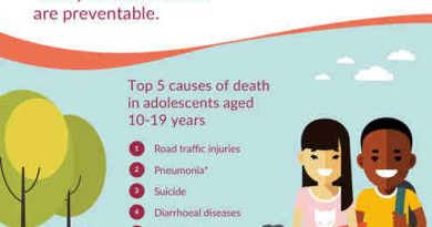 More Than 3000 Adolescents Die Every Day: WHO