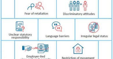 Barriers to accessing justice for migrant workers in South-East Asia