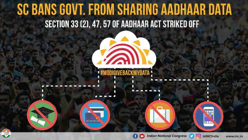 Aadhaar. Photo: Congress
