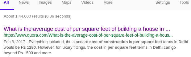 Average cost of construction per sq. ft. in Delhi is between Rs. 1200 and Rs. 1500. Google Search Photo