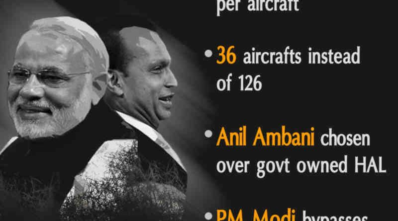 New Petition Demands JPC Probe into Modi's Rafale Scam