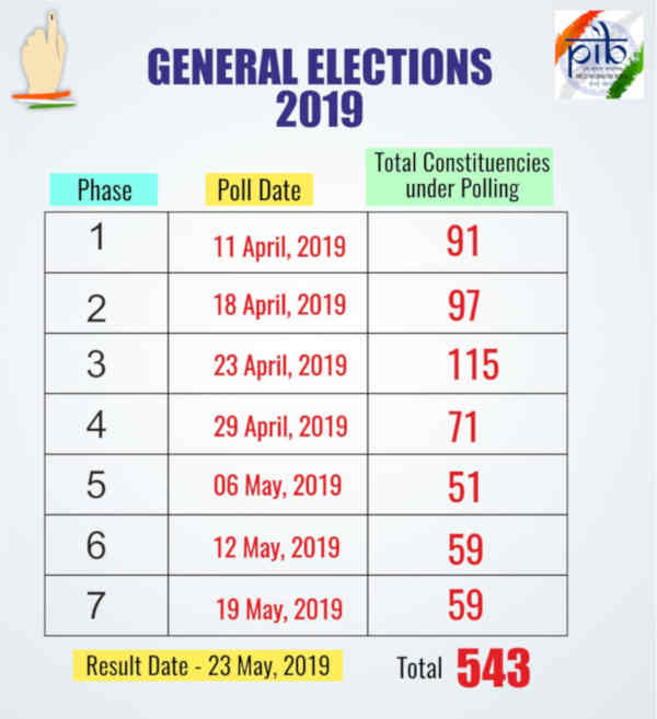 Lok Sabha Election 2019 Schedule. Photo: PIB