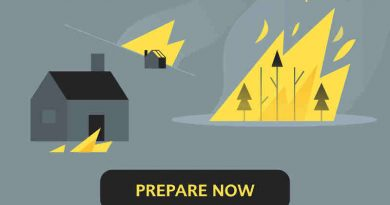 Are Your Kids Prepared for an Emergency?