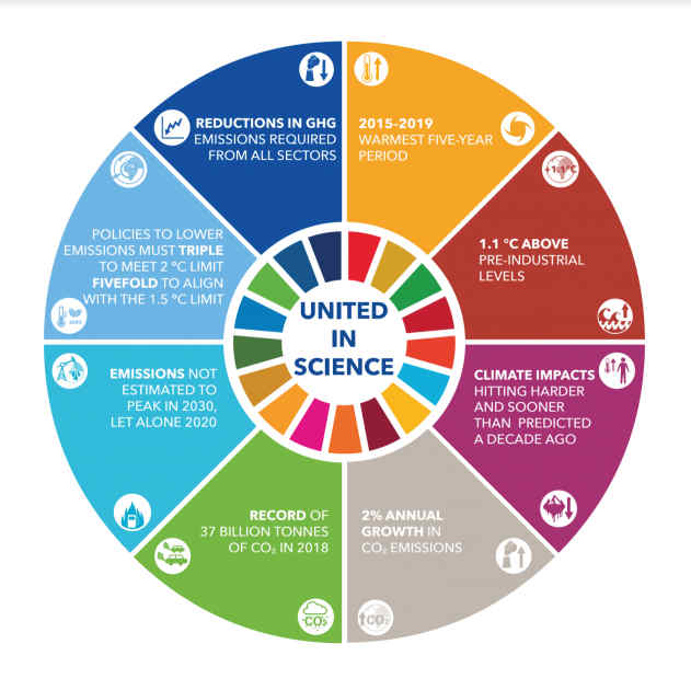 United in Science. Photo: UN Environment