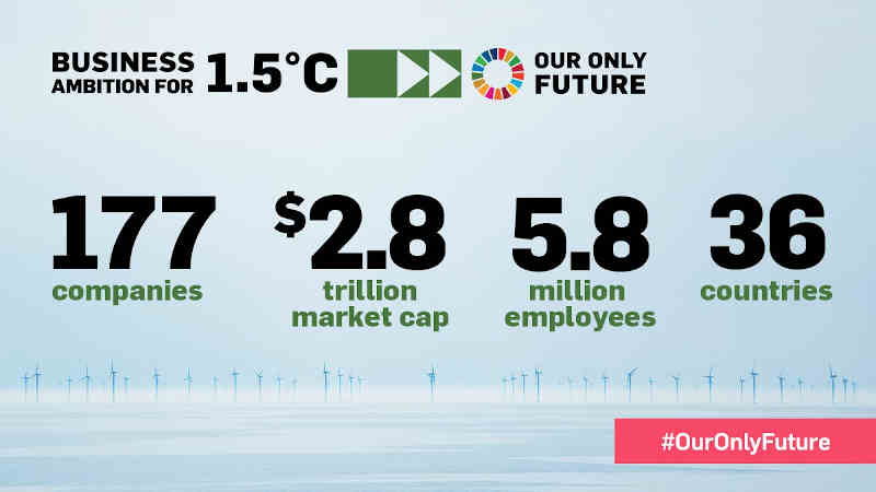 Corporate Climate Movement. Photo: UN