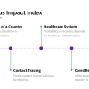 Coronavirus Impact Index to Expose Data Fraud by Governments
