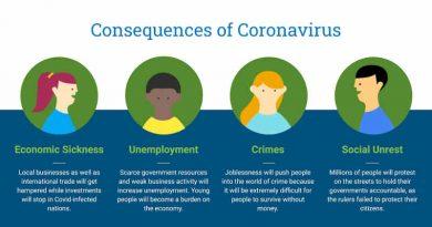 Consequences of Uncontrolled Coronavirus