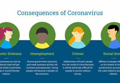 Consequences of Uncontrolled Coronavirus: Political Instability and Social Unrest