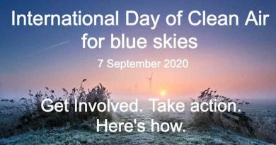 Covid-19 and International Day of Clean Air for Blue Skies