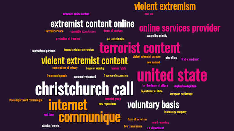 Christchurch Call to Action to Eliminate Terrorist and Violent Extremist Content Online