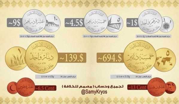 Islamic State Currency