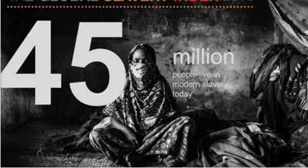 India Ranked No.1 with 18 Million Slaves