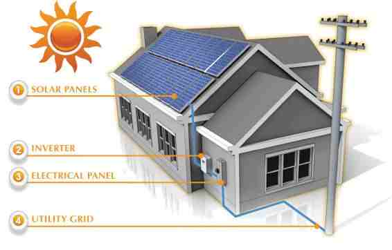 Solar Energy to Light up Lutyen's Delhi