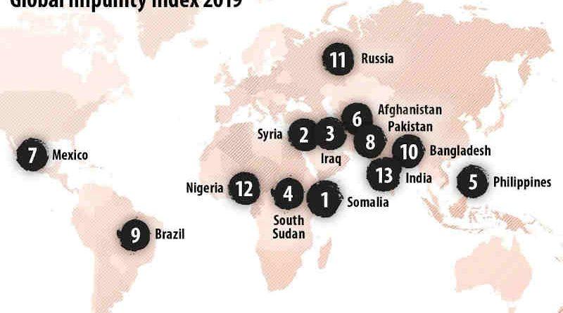Global Impunity Index 2019. Photo: CPJ