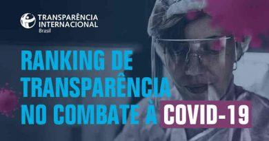Transparency International Brazil