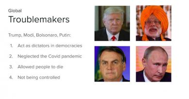 Global Troublemakers. These nations ruled by the autocratic rulers – Donald Trump, Narendra Modi, Jair Bolsonaro, and Vladimir Putin – operate under the garb of democratic systems. They win elections by hook or by crook and then operate as cruel kings. So, the democracy in these countries has been reduced to a mere farce. Photo: RMN News Service