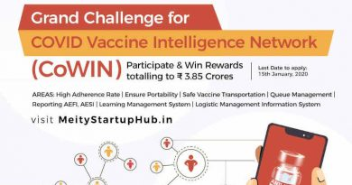 Covid Vaccine Intelligence Network (CoWIN). Photo: MeitY India